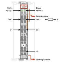 Fieldbus, decentr. periphery - digital I/O module Wago 753-513 753-513